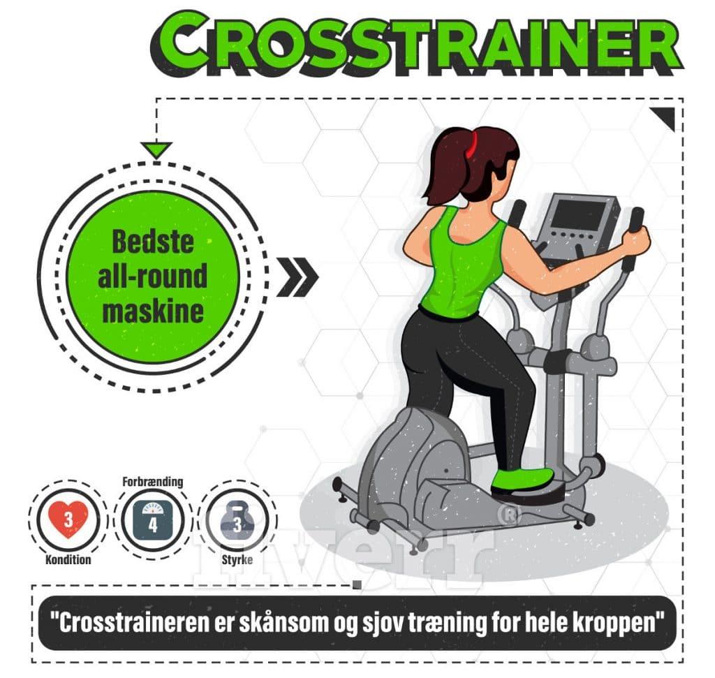 Crosstrainer kalorier og fedtforbrænding