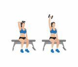 Triceps øvelser – 10+ øvelser til store og stærke overarme